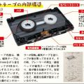 カセットテープの内部構造とメンテナンスの方法