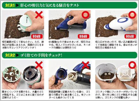 中国製の手動ルンバなど千円台の卓上掃除機比較