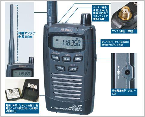 カード型受信機はイヤホンアンテナで真価を発揮