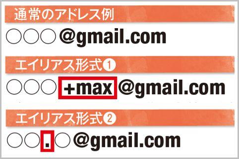 捨てアド代わりにGmailのエイリアスを活用する