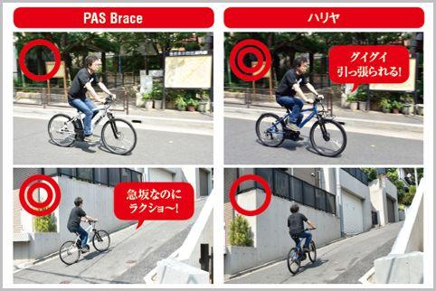 電動自転車はスポーツタイプならどっちを選ぶ?