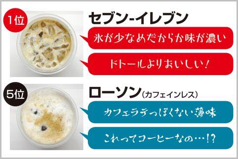コンビニのアイスカフェラテを味で選ぶとセブン