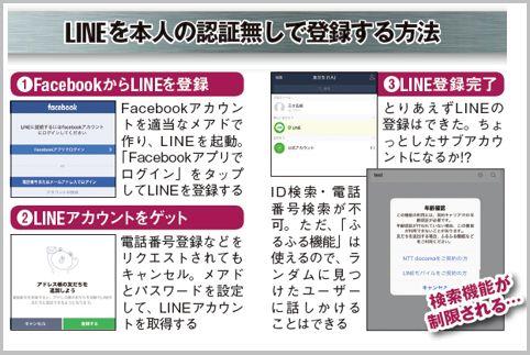 LINE新規登録で本人認証なしでアカウント開設