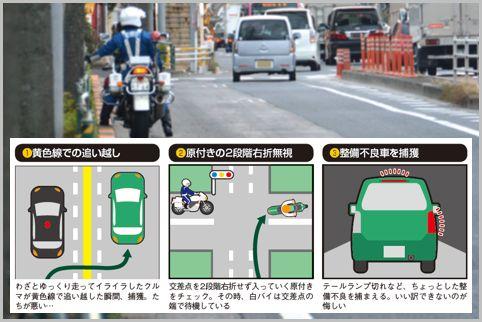 交通機動隊が月末に狙うセコイ交通違反ベスト3