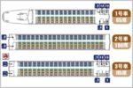 新幹線自由席で座れる確率をアップする方法とは