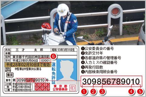 運転免許証の番号から出身地がわかってしまう!?