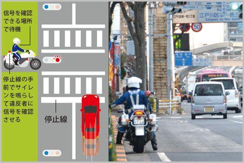白バイが交通違反取り締まりで潜む交差点とは?