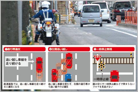 年末年始によく取り締まられる交通違反ベスト3