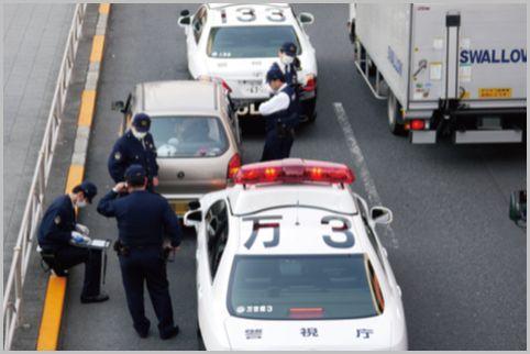 現行犯逮捕もある路上での職務質問の手順を知る