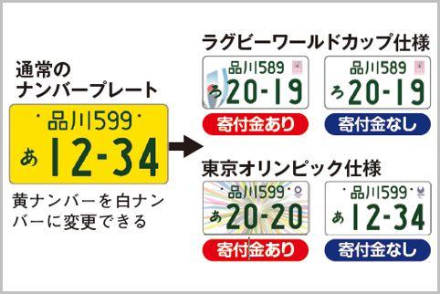 軽自動車で合法的に白ナンバーをゲットする方法