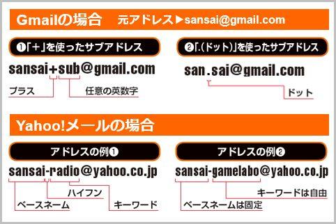 捨てアドをGmailとYahoo!メールで作る方法