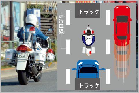 白バイがスピード違反の取締りで潜む3パターン