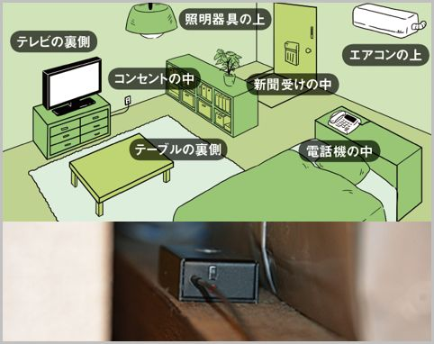 一般家庭で盗聴器をチェックするべき場所とは?