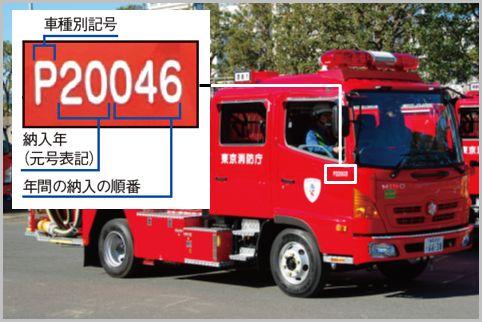 消防車両のドアに記されている英数字の意味は?