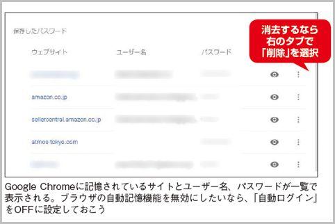 ブラウザに保存されたパスワードの閲覧&消去法