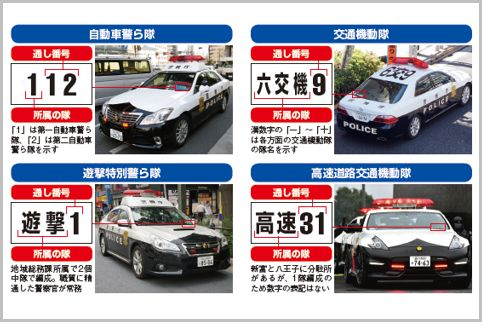 警視庁のパトカーにある「漢字+数字」の読み方
