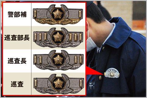 職務質問で慎重に対応すべき警察官の階級章は?