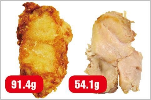 コンビニのフライドチキンを肉の割合で比較した