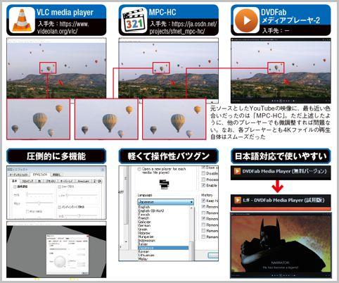 動画マニア定評のマルチメディアプレーヤー3選