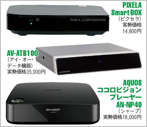 人気の「Android TV BOX」には表と裏の顔がある