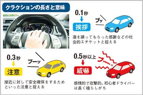 「あおり運転」に遭わないためのドライブ術とは