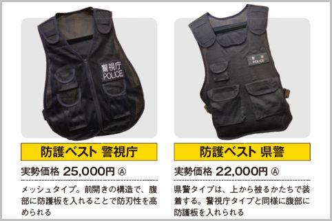 警察の制服や装備品のレプリカ相場どれくらい?