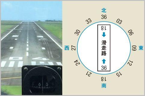 空港の滑走路に描かれた2ケタ数字の何の意味?