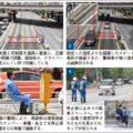 光電式のネズミ捕りは道路の凸凹で誤測定になる