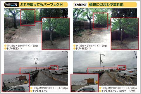 中華アクションカメラと「GoPro」の性能を比較