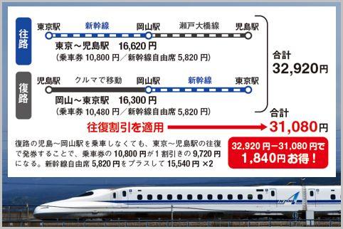 JRの往復割引で乗らない区間も購入して安く乗車