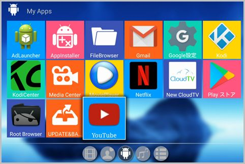 流行中の「Android TV BOX」ウラ活用法とは?