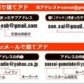 捨てアドをGmailとYahoo!メールで量産する方法