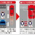 白バイがスピード違反取締りで駆使する神業テク