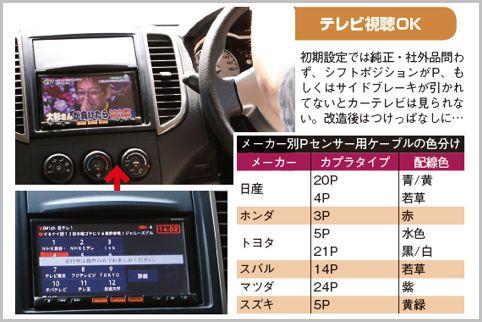 在驾驶时释放对汽车导航和电视观看的限制