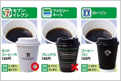 コンビニ100円コーヒーの濃度比較はセブンが一番