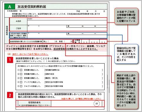 NHKの受信契約を解約できる条件と手続き方法