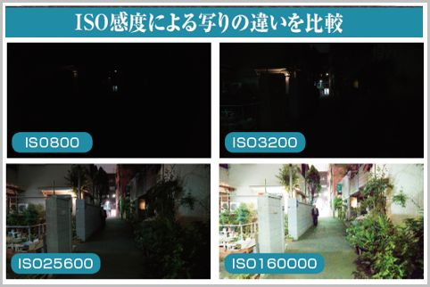 探偵が夜間撮影に愛用する超高感度デジタル一眼