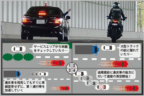 覆面パトカーだとすぐわかる独特の走り方とは?