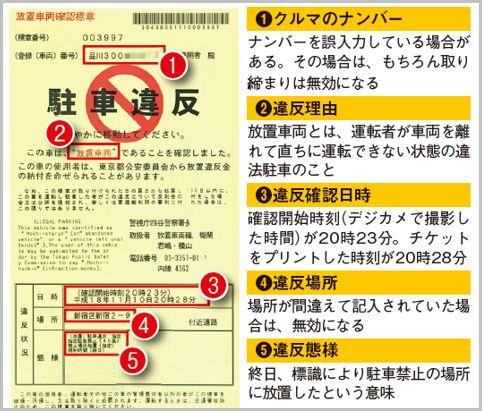 駐車違反「放置車両確認標章で確認すべきこと