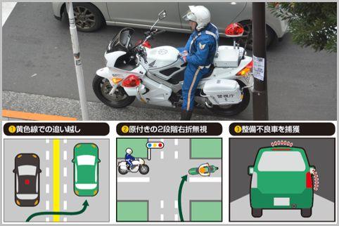 年末年始の取締りで注意したい交通違反ベスト3
