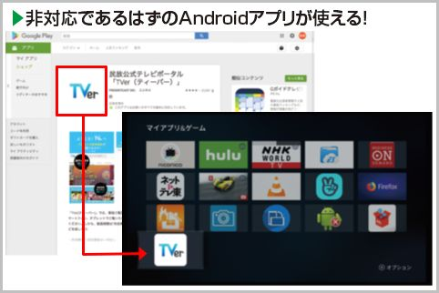 Fire TVに非対応アプリをインストールする方法