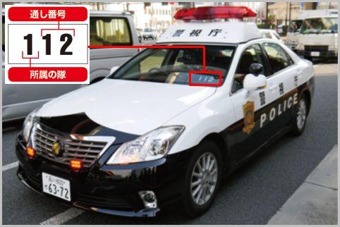 白黒パトカーで危険度が高い車両を見分ける方法