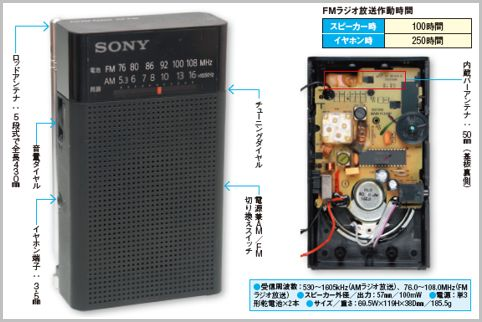 ソニー低価格ラジオは2週間近く連続受信が可能