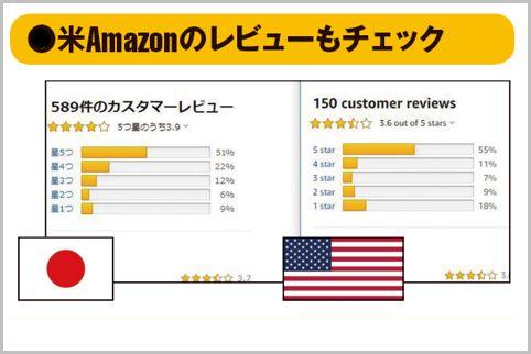 Amazonのやらせレビューを見破る6つのポイント