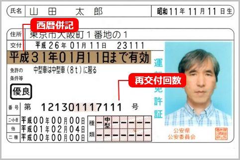 新元号を前に運転免許の西暦併記がスタートした