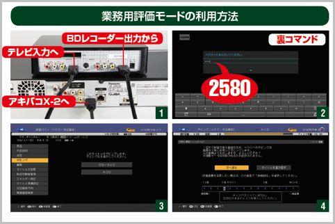 最新HDMIレコーダーの業務用評価モードの利用法