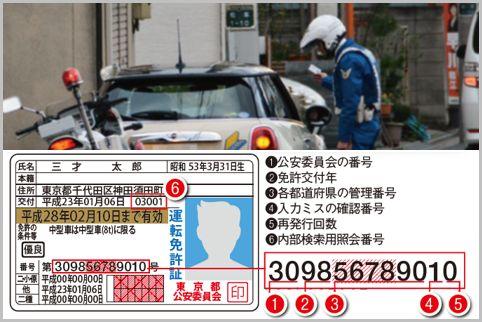 運転免許証番号で出身地と取得年を読み解く方法