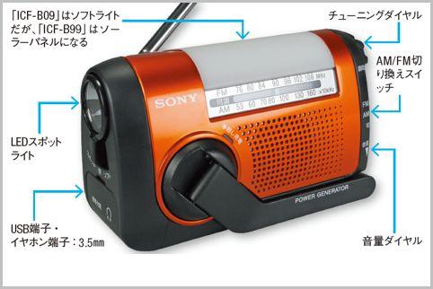 ソニーの手回しラジオの品切れが続いている理由