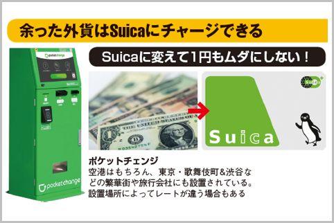 Amazonの支払いや外貨両替にSuicaを活用する