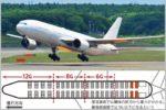 飛行機の座席は墜落事故ではどこに座ると安全?